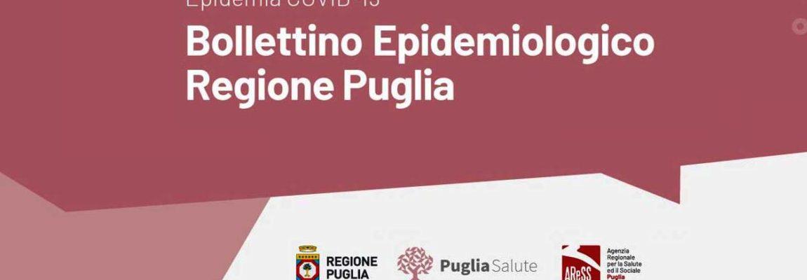 Puglia Covid-19 : Agg. 5 marzo , Registrati 10.530 tamponi,1.418 positivi . 19 decessi